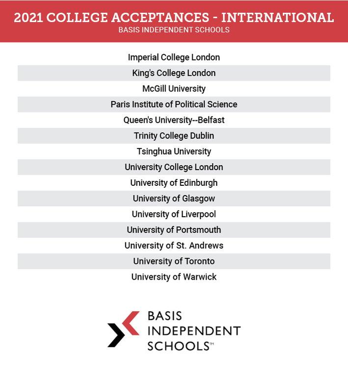 B2105_009 BINS International Acceptances-2021 v3