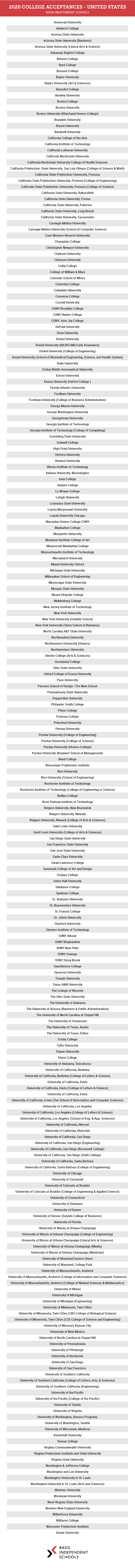 BINS College Acceptances U.S.