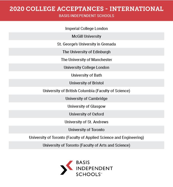 BINS College Placements INTL