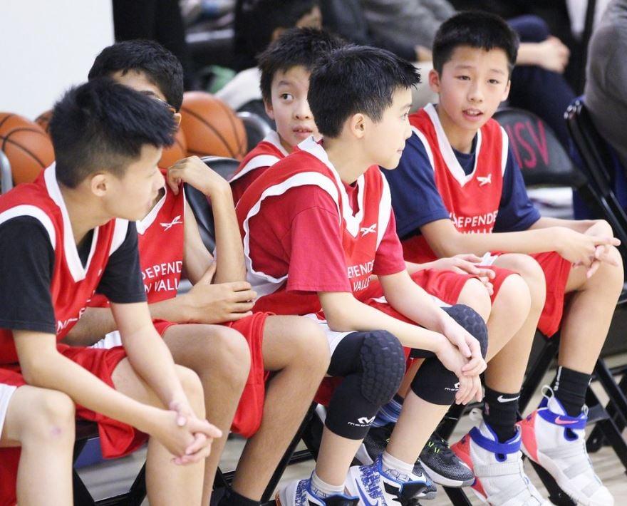 Basketball123456789