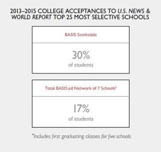 College_Acceptance_Graph.jpg